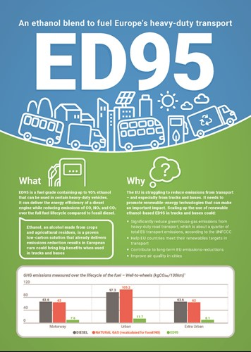 ED95: An ethanol blend to fuel Europe's heavy-duty transport