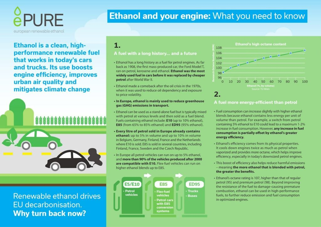 Ethanol and your engine: What you need to know