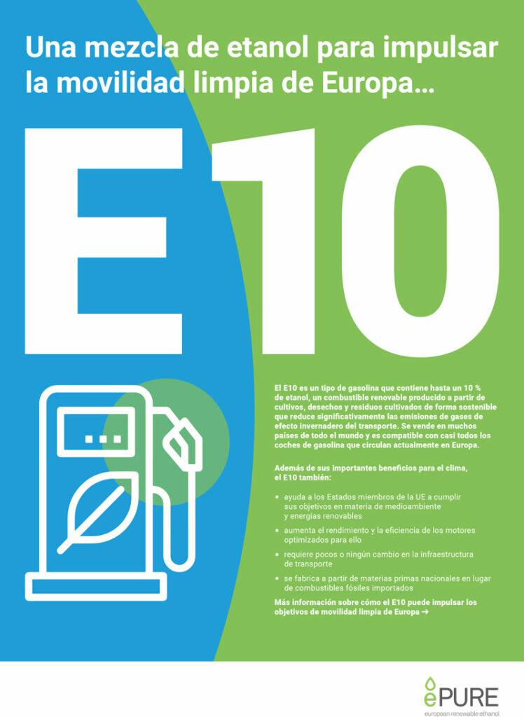 E10: Una mezcla de etanol para impulsar la movilidad limpia de Europa…